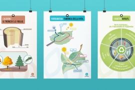 Giralafoglia fattoria didattica – Poster didattici
